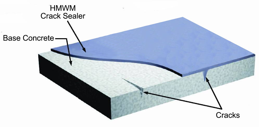 Sealate Diagram